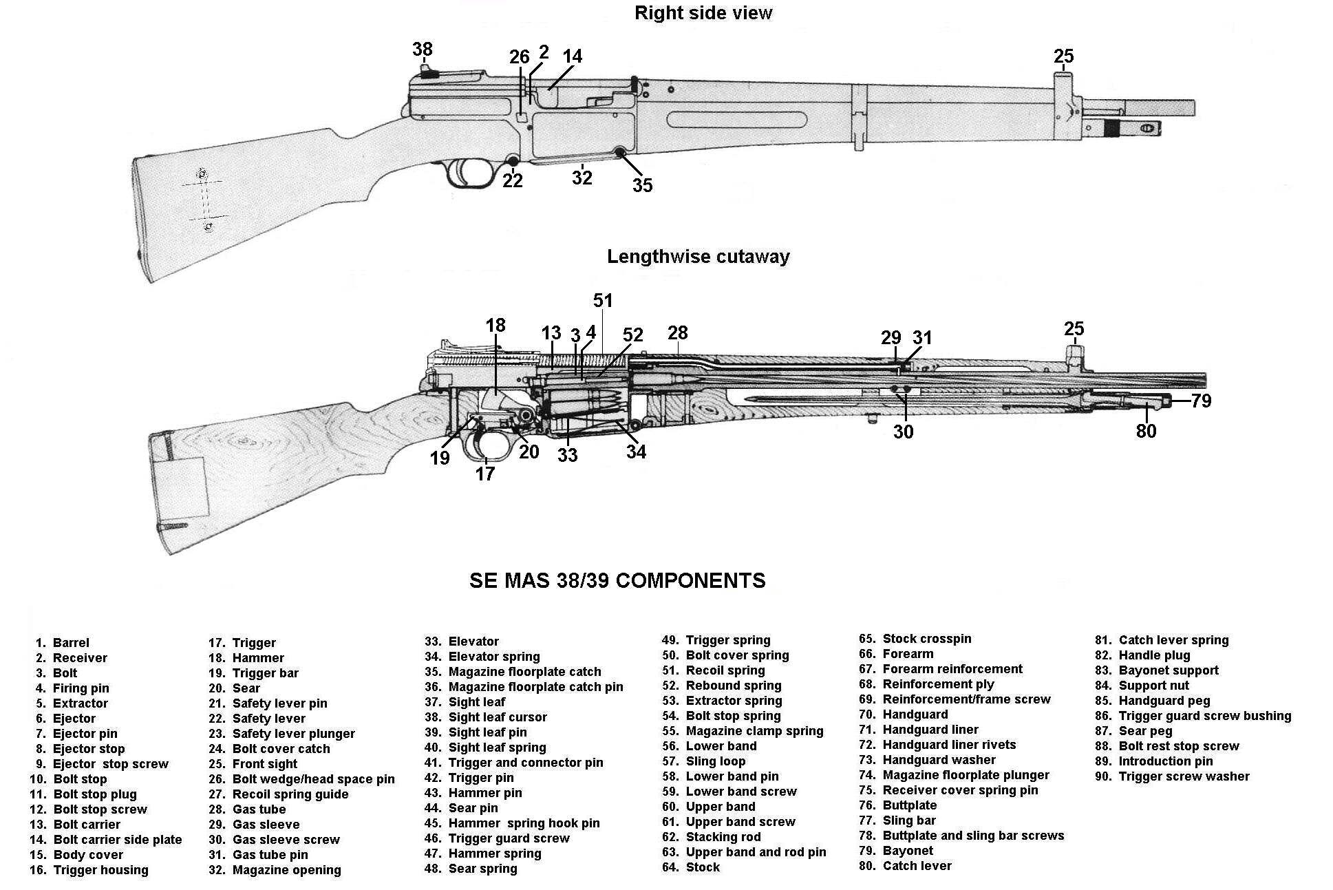 besides French MAS 36 Parts likewise M1 Carbine Rifle Parts Diagram ...