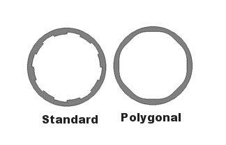 PolygonalStandardRifling.jpg