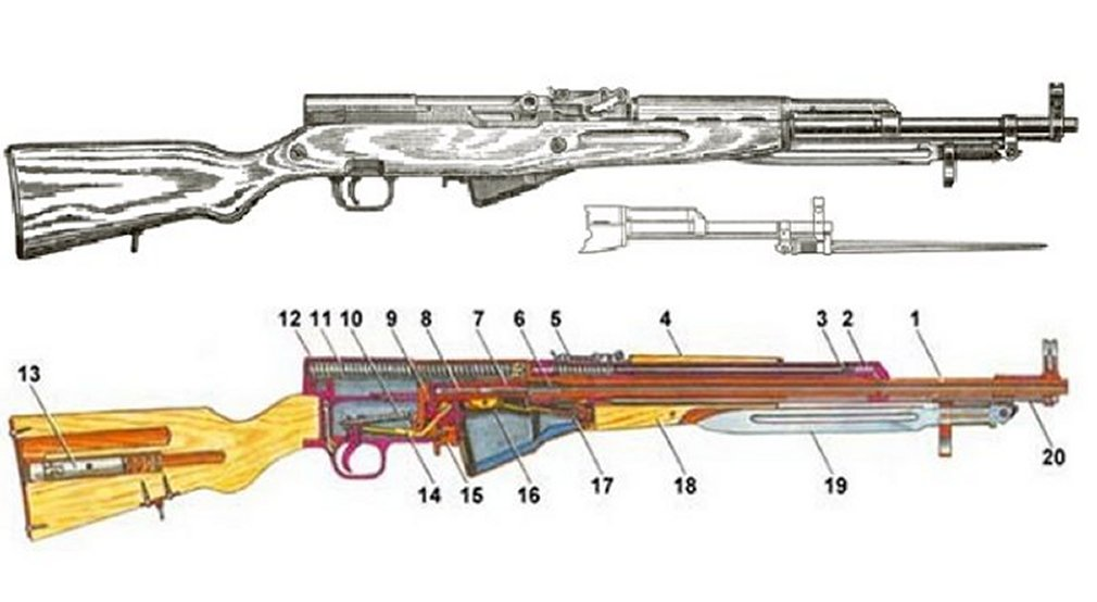 guns schematics with 879730 on 380309 Lockheed P 38 Lo Lightning additionally Index furthermore Saint Series further Retirement Strategies And The Maginot Line together with Total Screens.