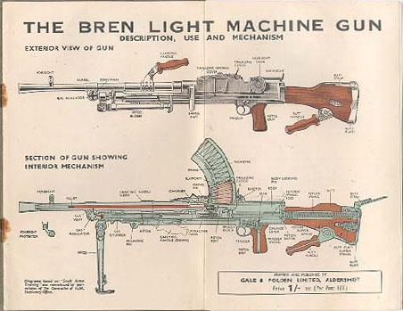 Bren Light Machine Gun Reference Page - Bren Light Machine Gun