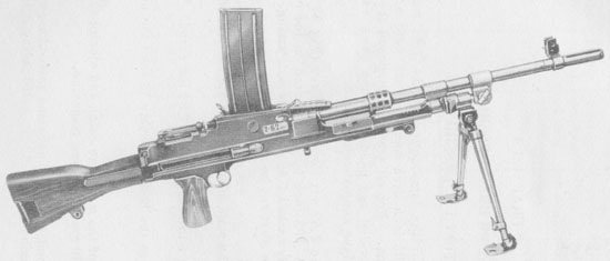 Bren Light Machine Gun Reference Page - Bren Light Machine Gun