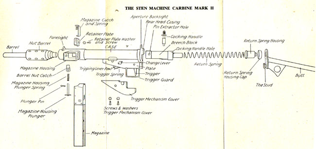 Tommy Gun Blueprint http://www.machinegunboards.com/forums/index.php?showtopic=10754