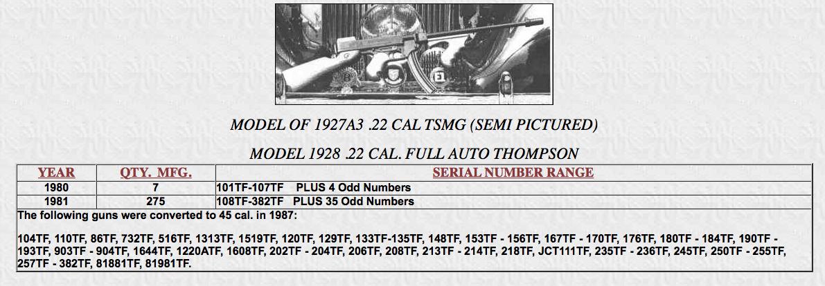 1927A3%20Serials.png