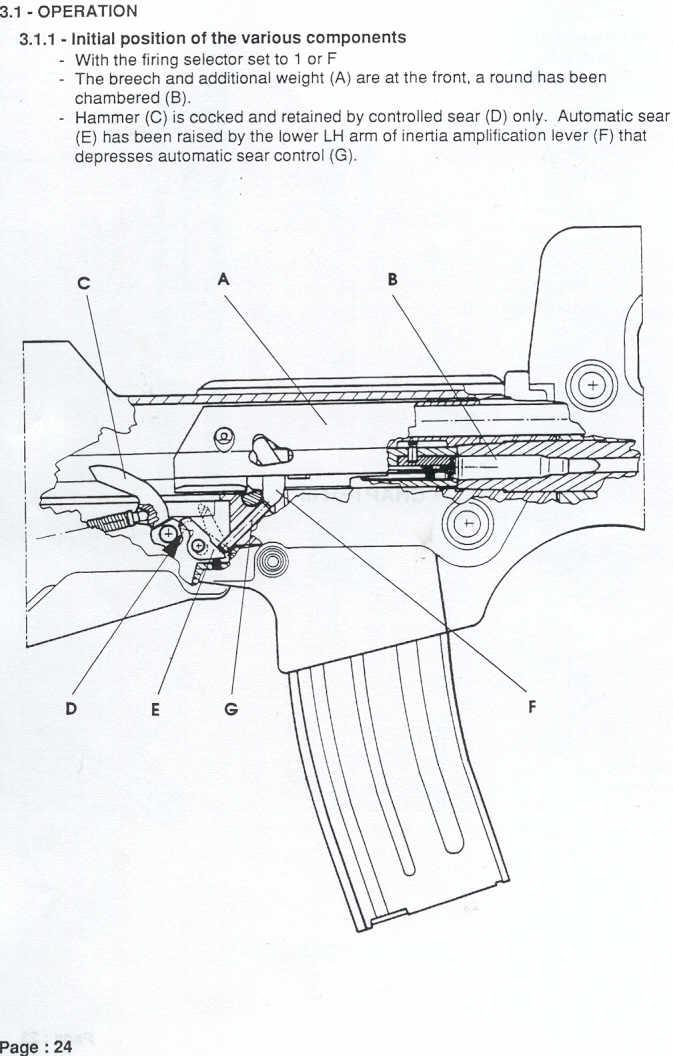 FAMAS_DiagramA.jpg