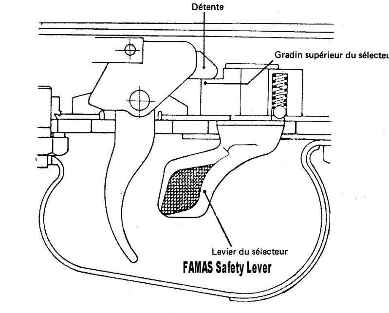 FAMAS_DiagramSafetyLever.jpg