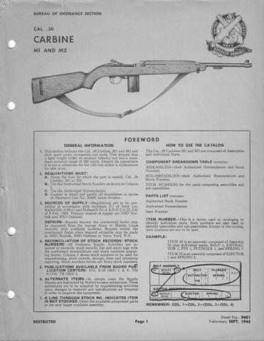 M1 Carbine Manuals