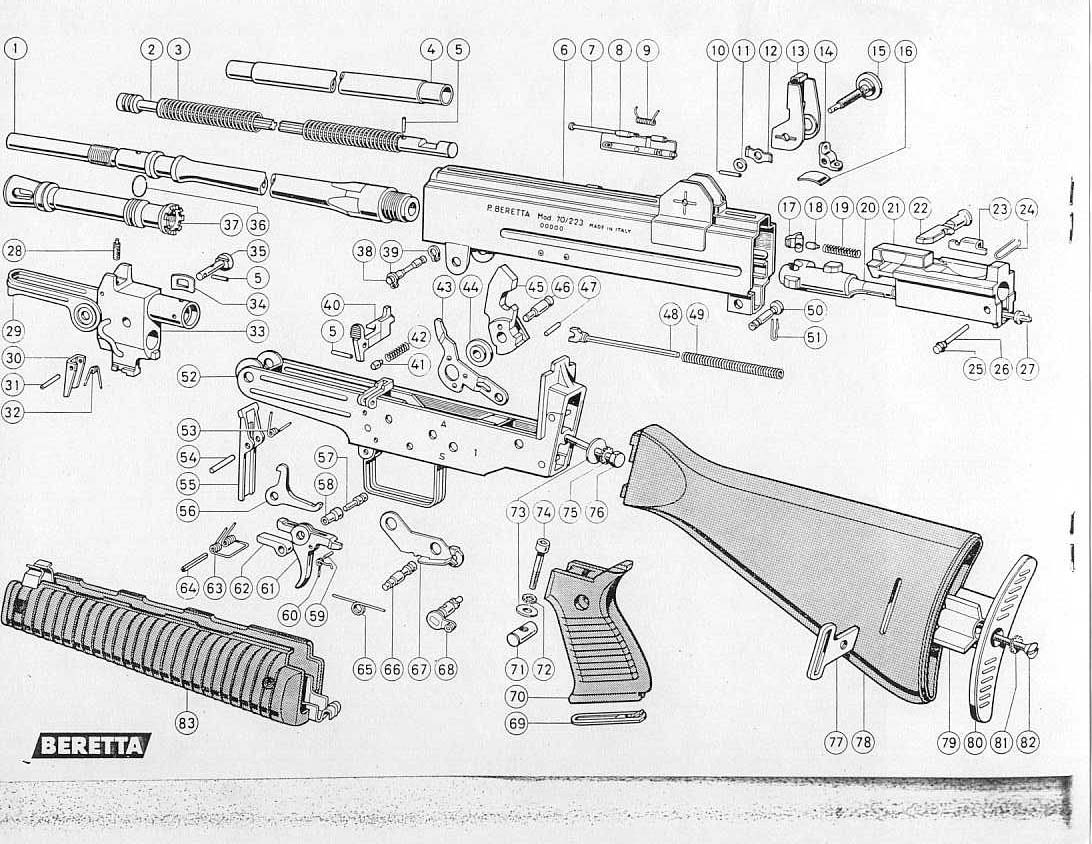 M16a1 Parts Diagram Free Download Wiring Diagrams
